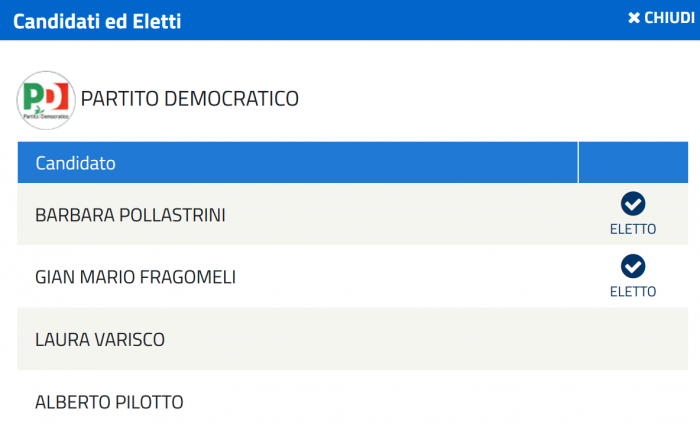 Resegone online notizie da lecco e provincia gian for Camera dei deputati on line